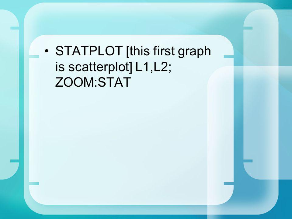 STATPLOT [this first graph is scatterplot] L1,L2; ZOOM:STAT